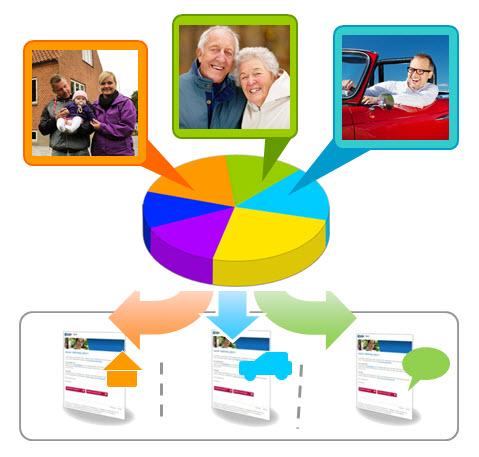 email marketing segmentation example